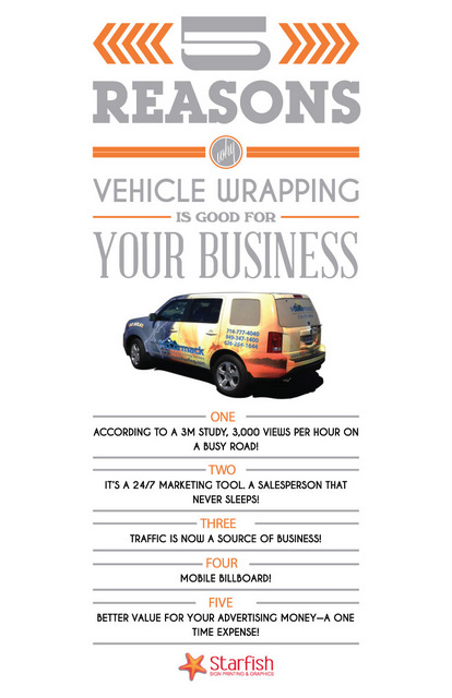 5 Reasons to Use Vehicle Graphics in South Orange County